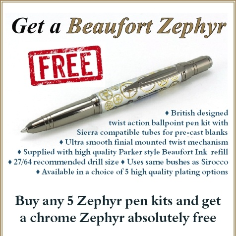 <a href='/blog/how-to-get-a-free-beaufort-pen-kit'>How to get a free Beaufort pen kit</a>