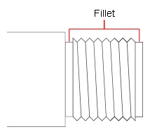 Fillets at the ends of a thread produce a nice neat fisnish and stop it from seising up