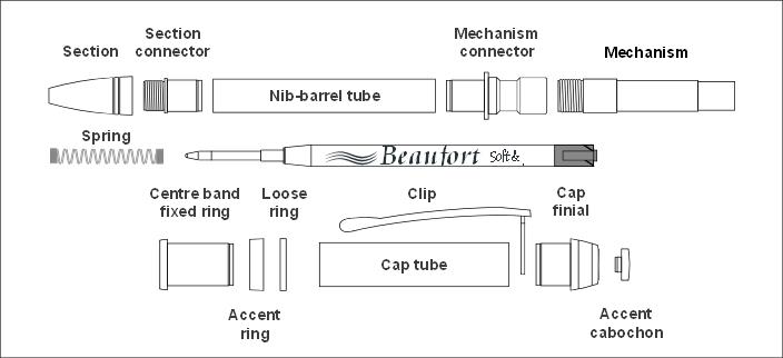 Component parts - Mistral ballpoint pen kit