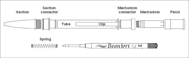 Component parts - Etesia ballpoint pen kit