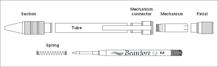 Component parts - Headwind ballpoint pen kit